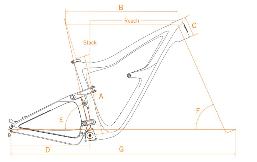 Geometria Ibis Ripmo