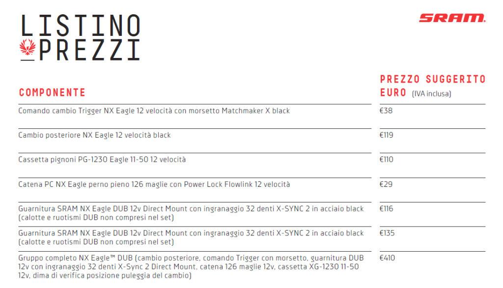 Il listino con i prezzi suggeriti in €